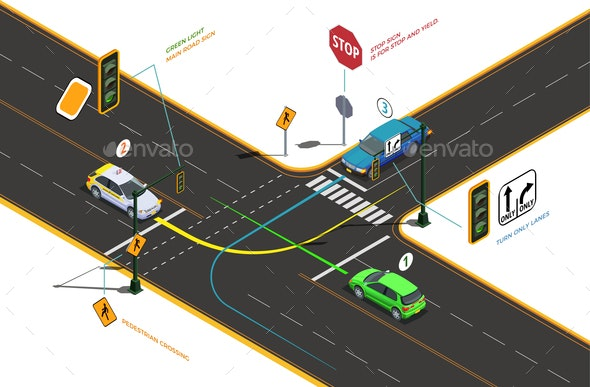 Road Intersection Isometric Concept - Miscellaneous Vectors