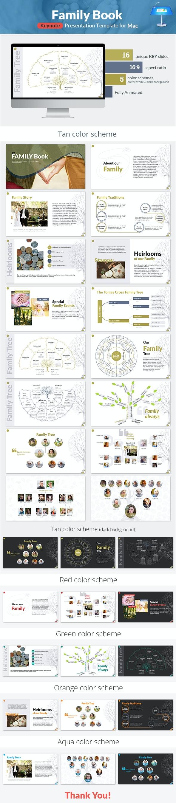 Family Book Keynote Presentation Template - Keynote Templates Presentation Templates