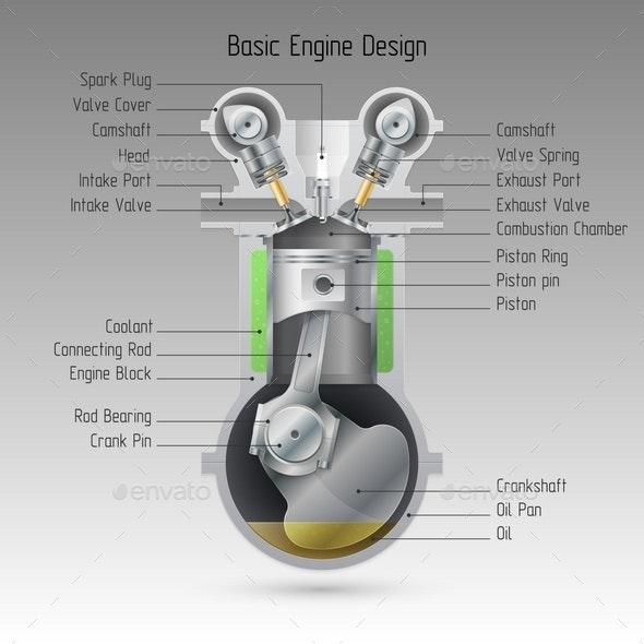 Basic Internal Combustion Engine Design - Miscellaneous Conceptual