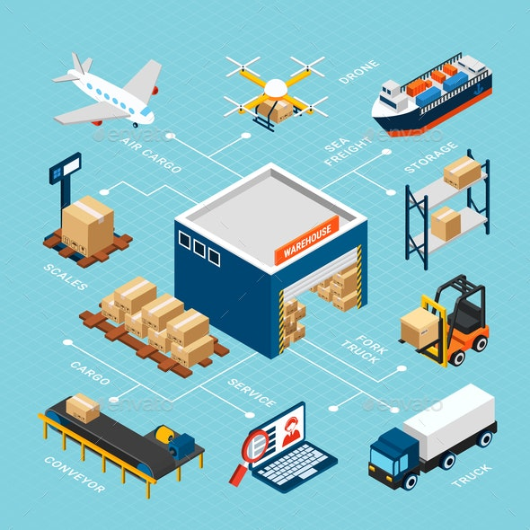 Logistics Isometric Infograhics - Industries Business