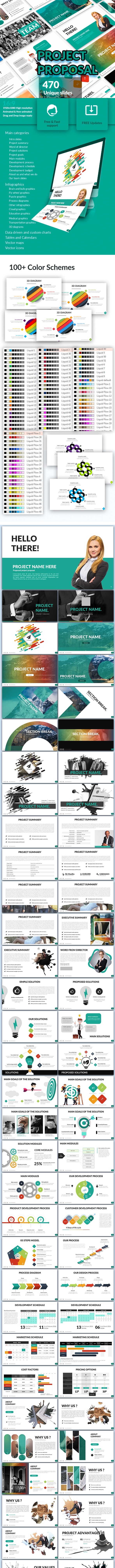 Project Proposal - Power Point Presentation Template - PowerPoint Templates Presentation Templates