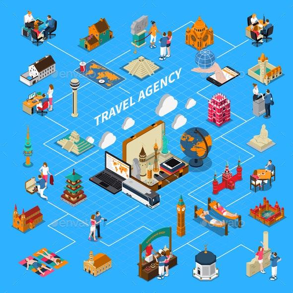 Travel Agency Isometric Flowchart - Travel Conceptual
