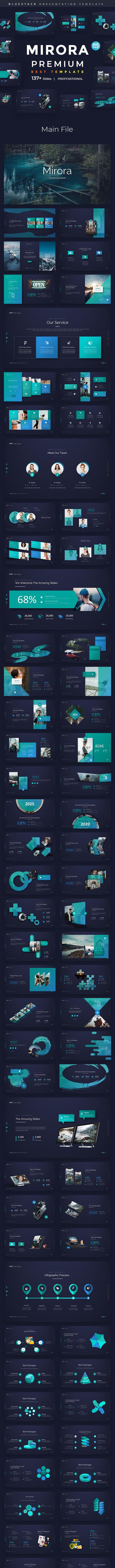Mirora Premium Keynote Template - Creative Keynote Templates