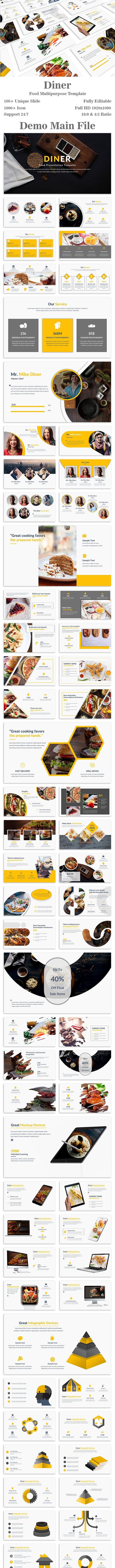 Diner Food Multipupose Keynote Template - Creative Keynote Templates