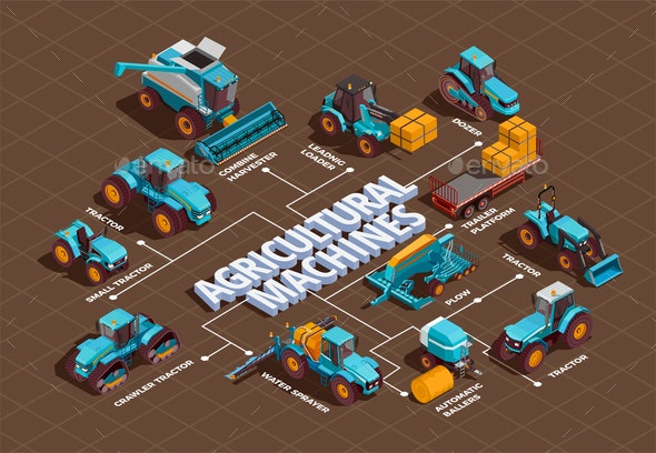 Agricultural Machines Isometric Flowchart - Industries Business