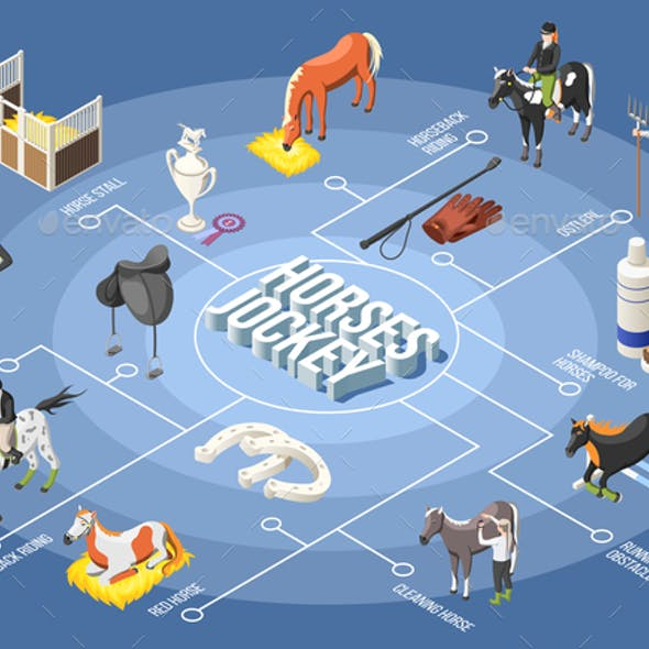 Horses and Jockey Isometric Flowchart