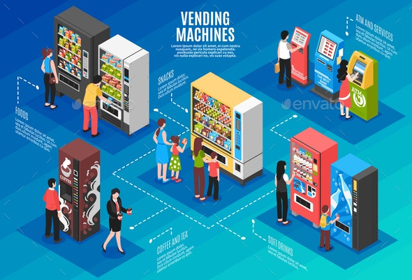 Vending Machines Isometric Infographics - Food Objects