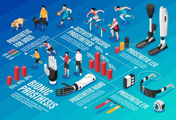 Bionic Prothesis Isometric Infographics - Sports/Activity Conceptual