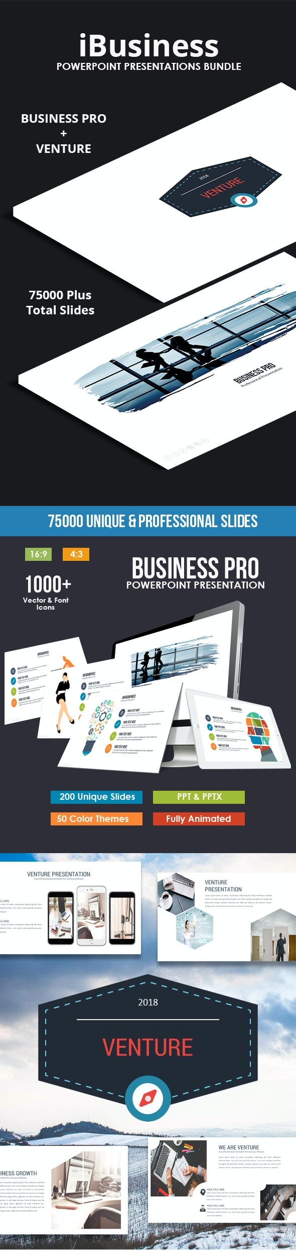 iBusiness 2018 Powerpoint Bundle - Business PowerPoint Templates