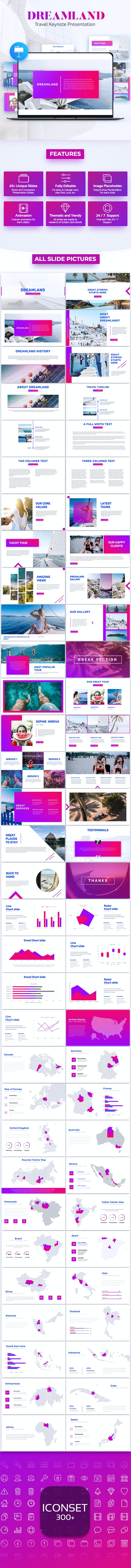 Dreamland - Travel Keynote Template - Keynote Templates Presentation Templates
