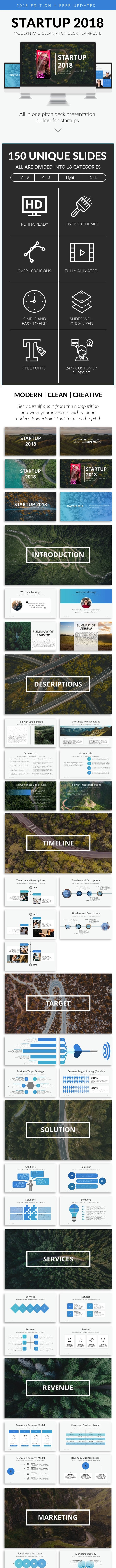 Startup 2018 - Clean Pitch Deck Powerpoint Template - Pitch Deck PowerPoint Templates