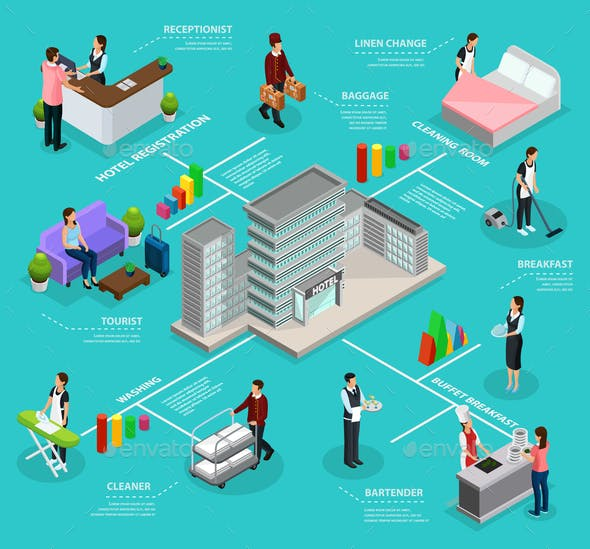 Isometric Infographic Hotel Service Template