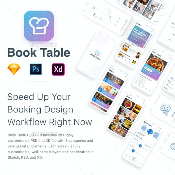 Restaurants Mobile app UI Kit