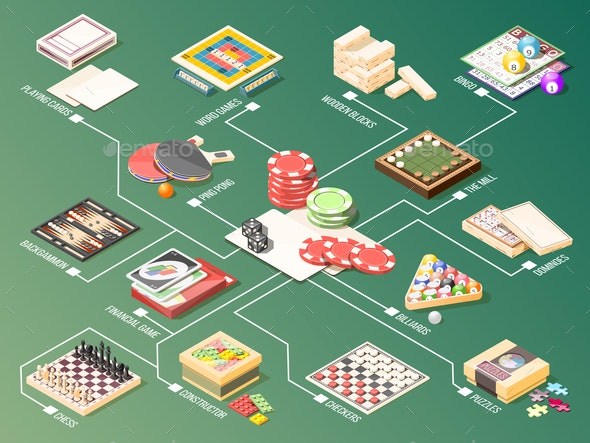 Board Games Isometric Flowchart - Backgrounds Decorative