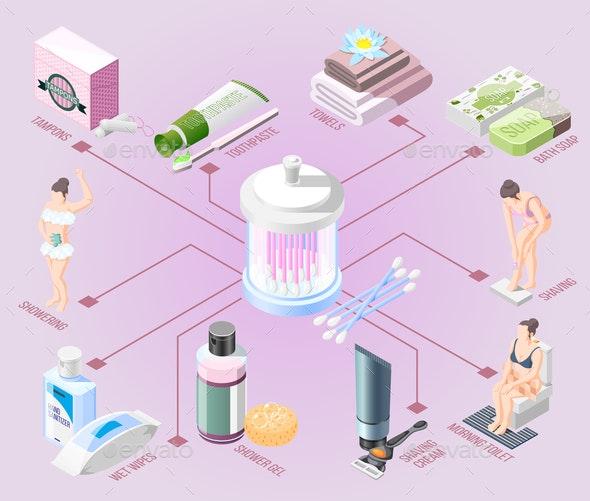 Hygiene Isometric Flowchart - Business Conceptual