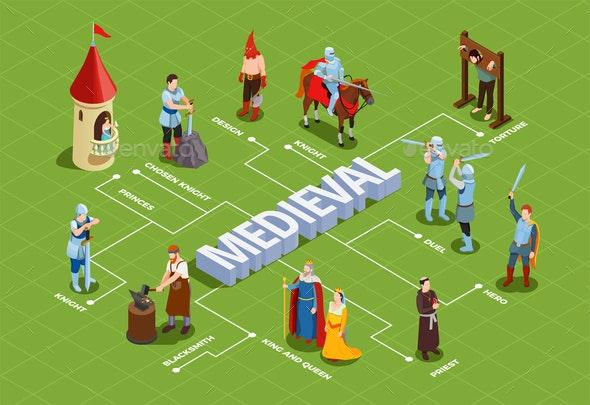 Medieval Isometric Flowchart - People Characters