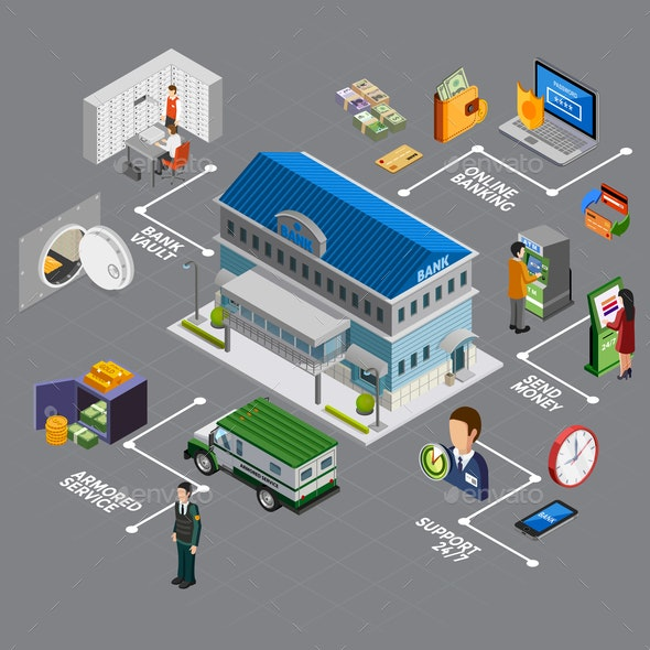 Bank Isometric Flowchart Composition - Buildings Objects