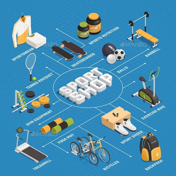 Sport Shop Isometric Flowchart - Sports/Activity Conceptual