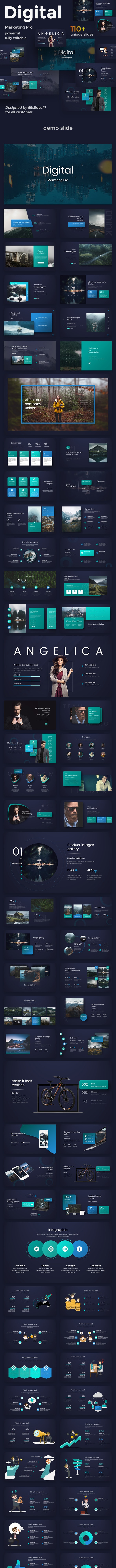 Digital Marketing Pro Design Google Slide Template - Google Slides Presentation Templates