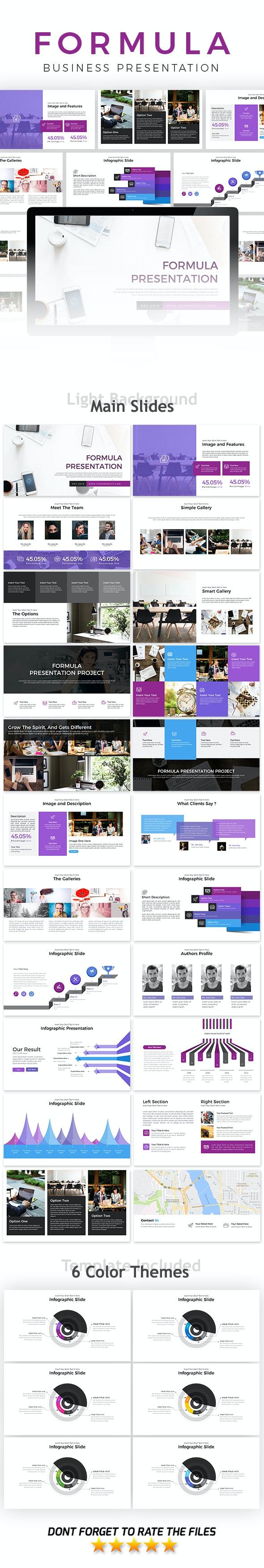 Formula Powerpoint Template - Business PowerPoint Templates