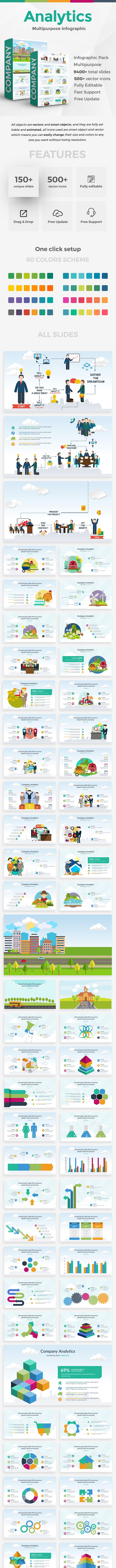 Company Analytics Infographic Powerpoint Template - Business PowerPoint Templates