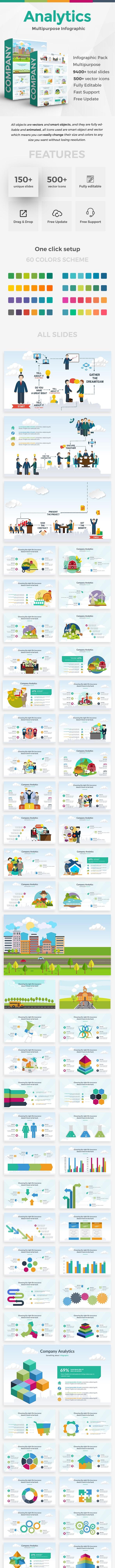 Company Analytics Infographic Google Slide Template - Google Slides Presentation Templates