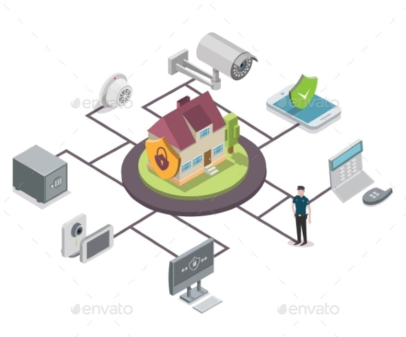 Home Security Vector Isometric Flowchart - Communications Technology