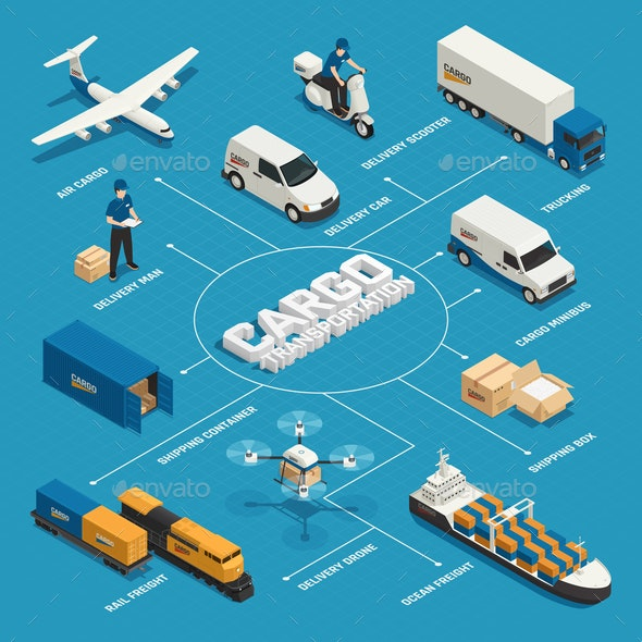 Cargo Transportation Isometric Flowchart - Industries Business