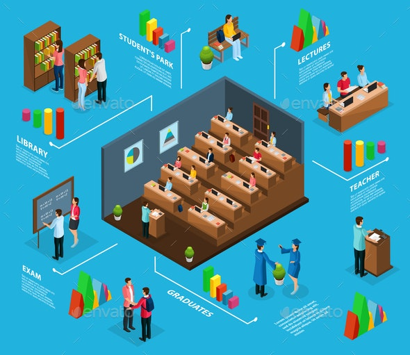 Isometric University Infographic Concept - People Characters