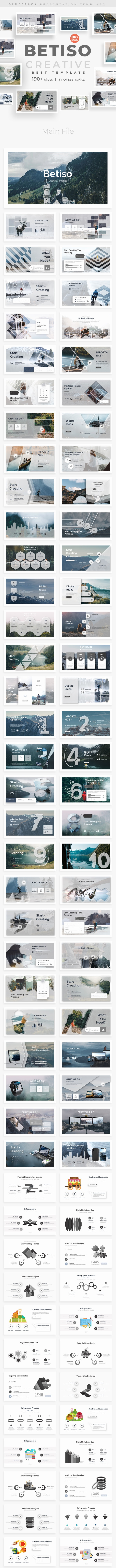 Betiso Creative Powerpoint Template - Creative PowerPoint Templates