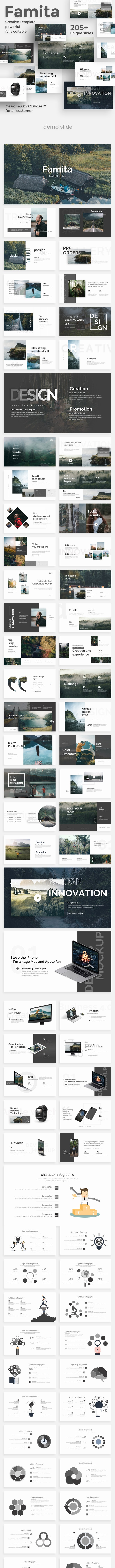 Famita Creative Powerpoint Template - Creative PowerPoint Templates