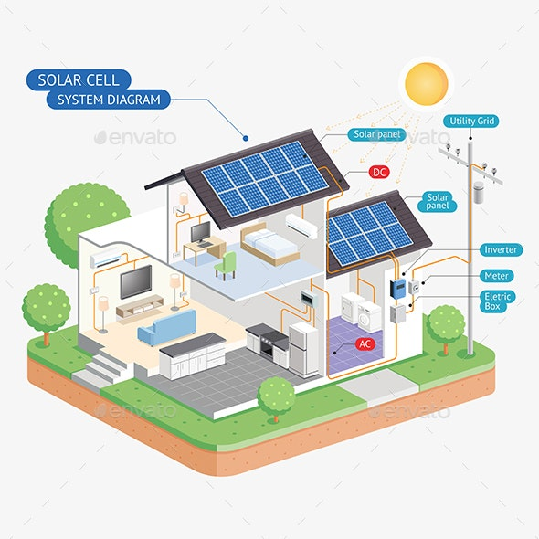 Solar Cell System Diagram - Buildings Objects