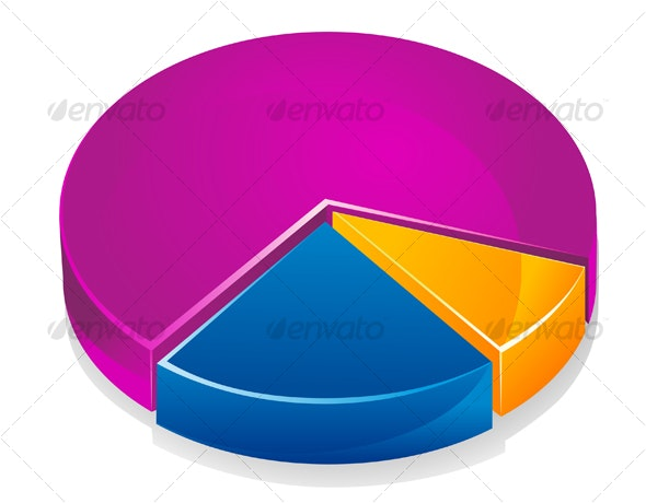 Color graph - Business Conceptual