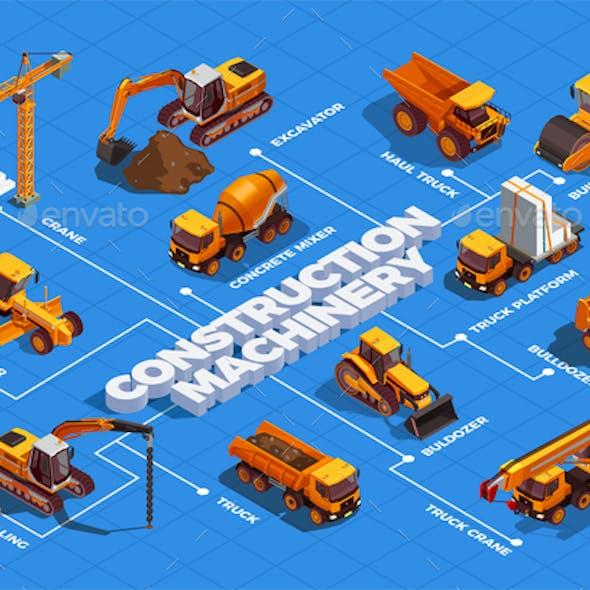 Construction Machinery Isometric Flowchart