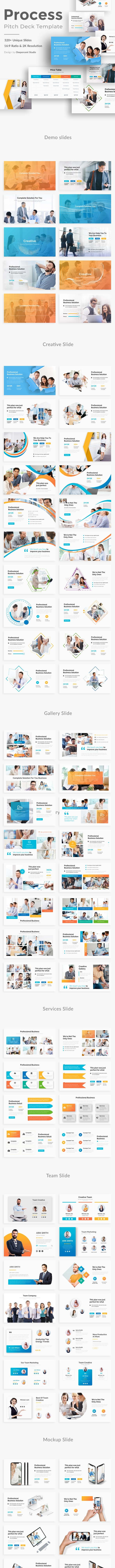 Innovation Process Pitch Deck Powerpoint Template - Business PowerPoint Templates