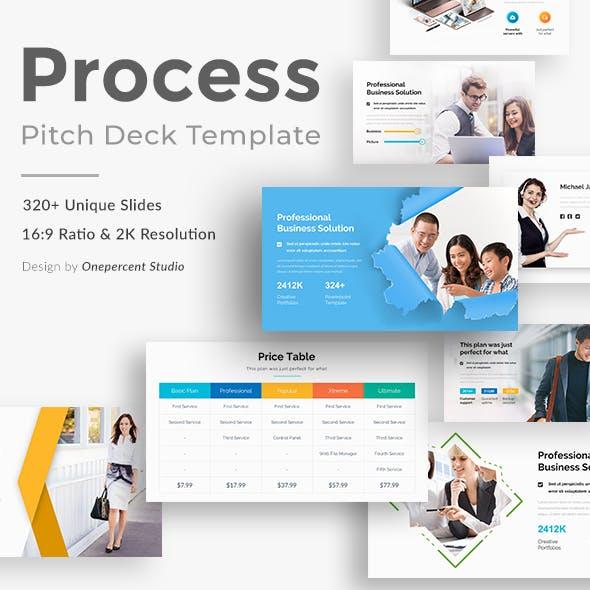 Innovation Process Pitch Deck Google Slide Template