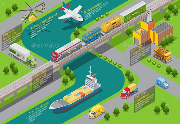 Isometric Transportation Infographic Template - Backgrounds Decorative