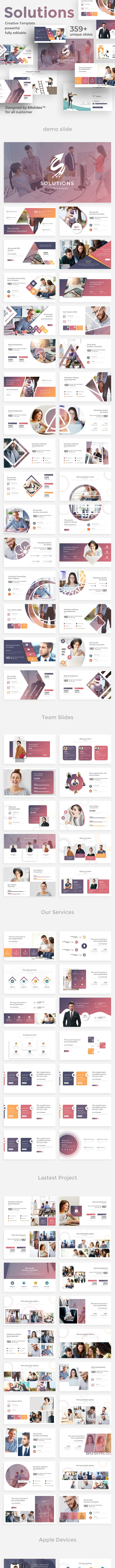 Solutions Fully Animated Pitch Deck Powerpoint Template - Business PowerPoint Templates