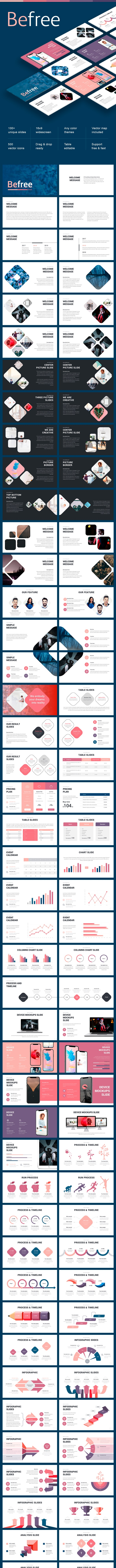 Befree Minimal Keynote Template - Business Keynote Templates