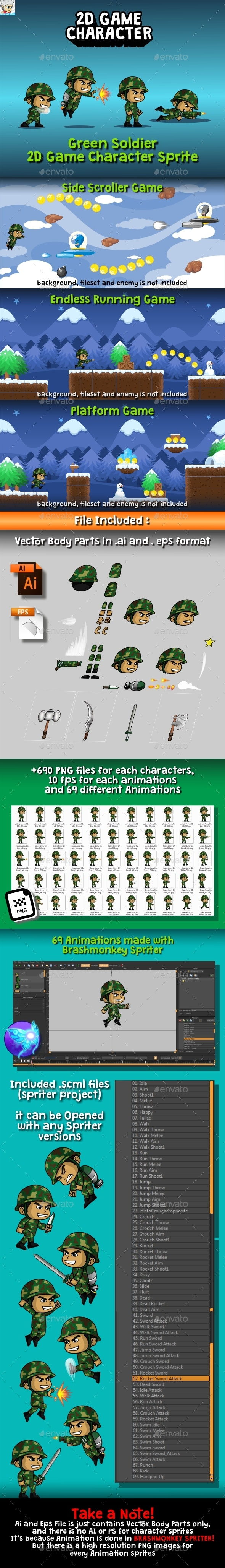 Green Soldier 2D Game Character Sprite - Sprites Game Assets