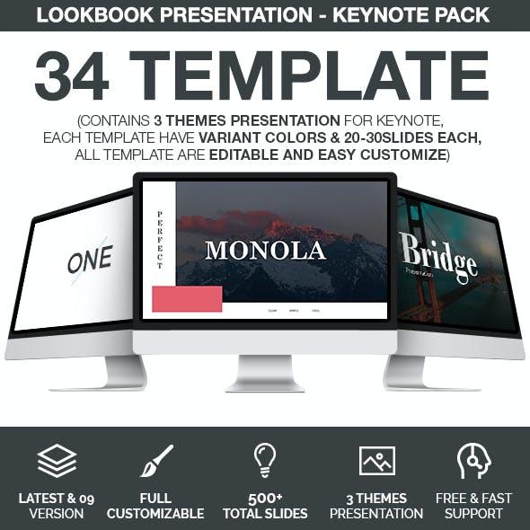 Lookbook Pack - Fashionable Keynote Template