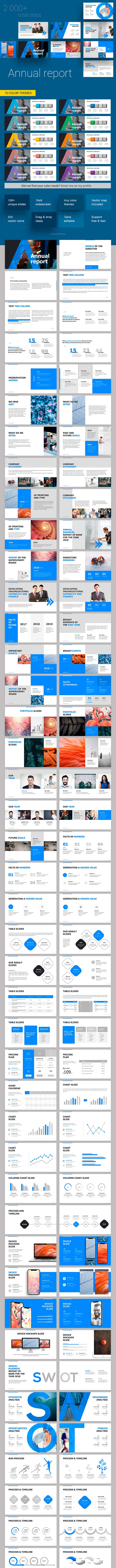 Annual Report Powerpoint - Finance PowerPoint Templates