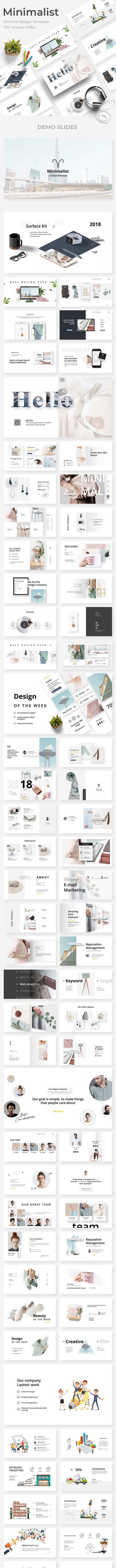 Minimalist 2019 Google Slide Template - Google Slides Presentation Templates