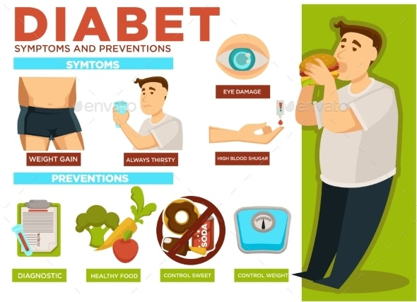 Diabet Symptoms and Preventions Person Eating - Food Objects