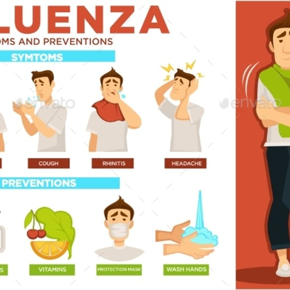 Fluenza Symptoms and Preventions Poster with Text