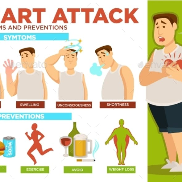 Heart Attack Symptoms and Preventions Poster Text