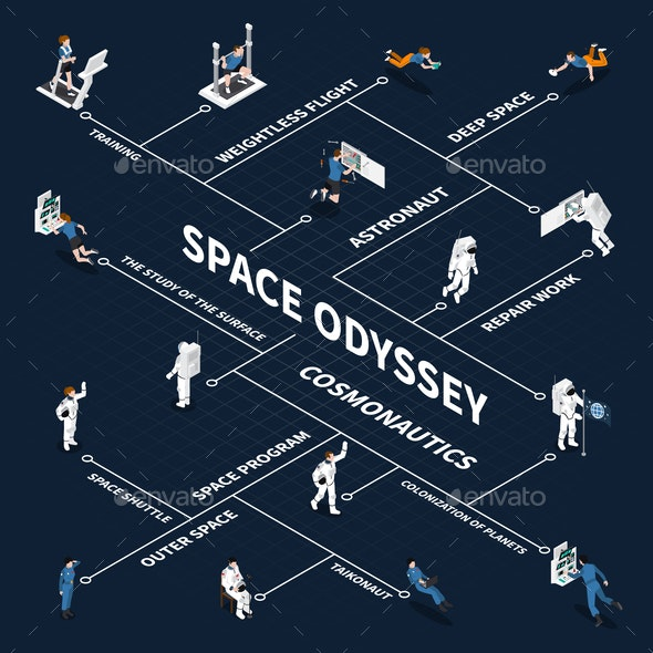 Space Odyssey Isometric Flowchart - People Characters