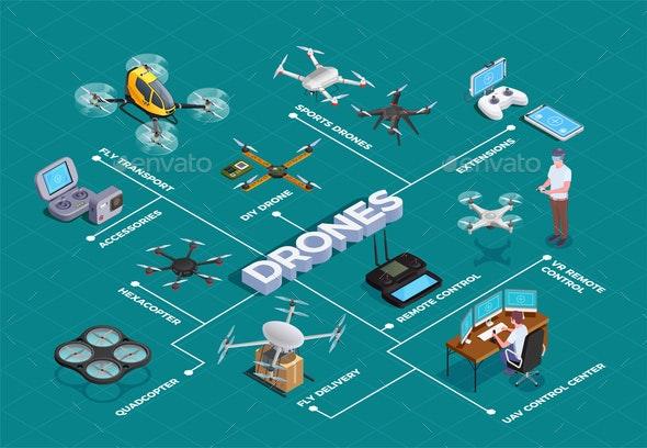 Drones Quadrocopters Isometric Flowchart - Sports/Activity Conceptual