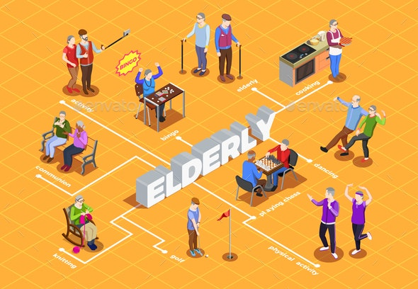 Elderly People Isometric Flowchart - People Characters