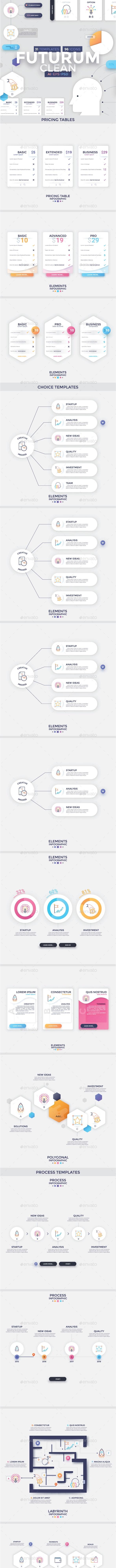Futurum Clean Infographic - Infographics